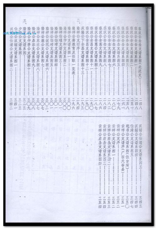 族谱目录 >> 正文  姓氏起源图片